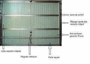 Probleme Fermeture Porte De Garage Basculante : prix porte garage basculante devis porte garage basculante ~ Maxctalentgroup.com Avis de Voitures