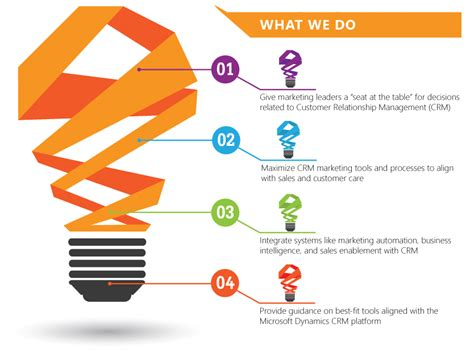 marketing solutions with microsoft dynamics - Marketing Solutions