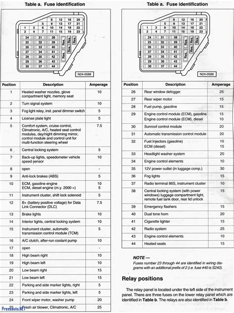 Audi Fuse Box Map by Audi A3 Fuse Box Diagram Wiring Diagram