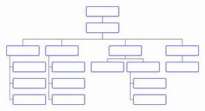 Template  Sample Org Chart  U2013 Lucidchart