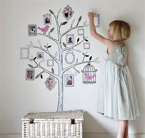 Sticker Für Die Wand Kinderzimmer : bringen sie ihre familienfotos an die wand 29 originelle ~ Michelbontemps.com Haus und Dekorationen