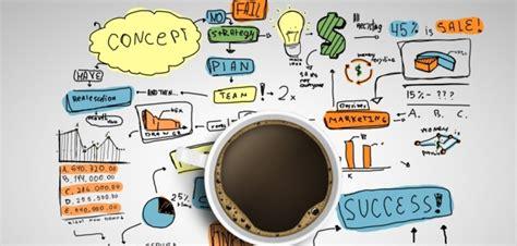 membuat business plan simpel  pelajar