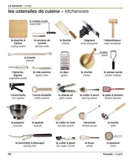ustensile cuisine les ustensiles de cuisine et leur nom recherche