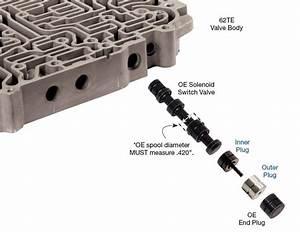 Sonnax Solenoid Switch Valve Plug Kit