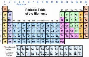 Chemical Glossary - Definitions of terminology used in ...
