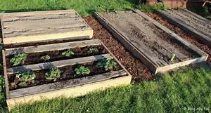 Gartengestaltung Mit Paletten : beete blog an na haus und gartenblog ~ Whattoseeinmadrid.com Haus und Dekorationen
