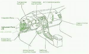 2009 Scion Xb Interior Fuse Box Diagram  U2013 Auto Fuse Box