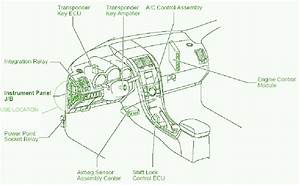 2009 Scion Xb Interior Fuse Box Diagram  U2013 Auto Fuse Box Diagram