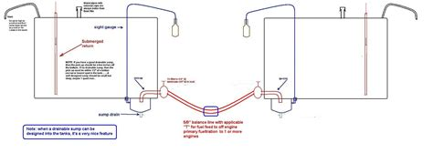 Boat Gas Tank Pick Up Line by Proper Marine Fuel Tank Pick Up Balance Design