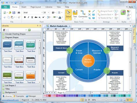 marketing charts  diagrams   marketing