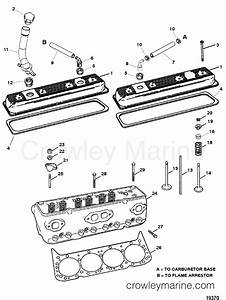 Cylinder Head And Rocker Cover