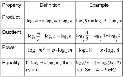 algebra  common core homework   answers