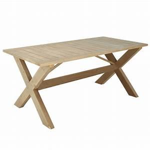 Table Maison Du Monde Bois : table de jardin rectangulaire bois lacanau maisons du monde ~ Premium-room.com Idées de Décoration