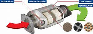 Exhaust Products  U2014 Catalytics Converters And Dpfs