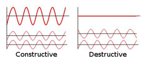 Andreas Freise :: Interferometry