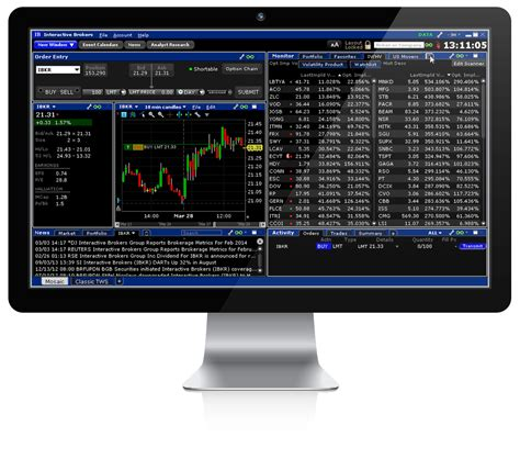forex trading platform uk ib trading platforms interactive brokers