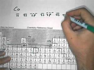 Orbital Diagram Example And Practice Cobalt Problem