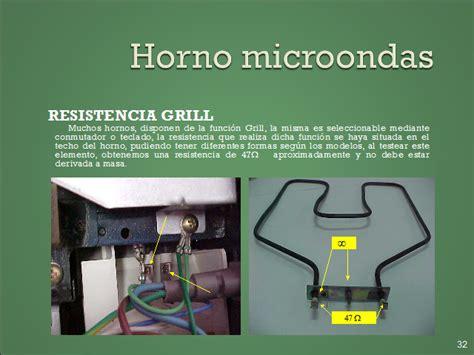 horno microondas partes y testeo de componentes p 225 2 monografias
