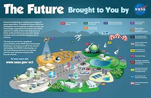 The Future of NASA Space Technology | Gizmocrazed - Future ...