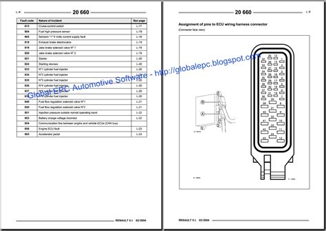 Renault Scenic Electric Window Wiring Diagram by Renault Premium Workshop Service Manuals And Wiring Diagrams