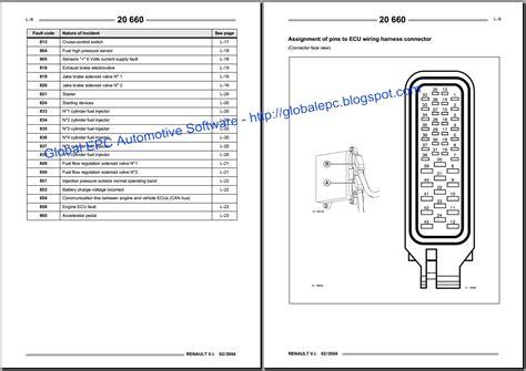 Renault Premium Workshop Service Manuals Wiring Diagrams