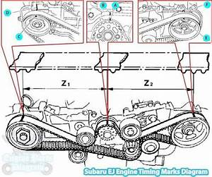 2005 Subaru Legacy Timing Marks Diagram  2 5l Ej25 Sohc Engine