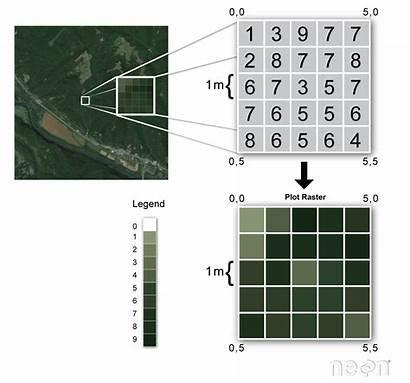 Raster Data Python Cell Geospatial Grid Formats