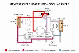 35 Heat Pump Cycle Diagram