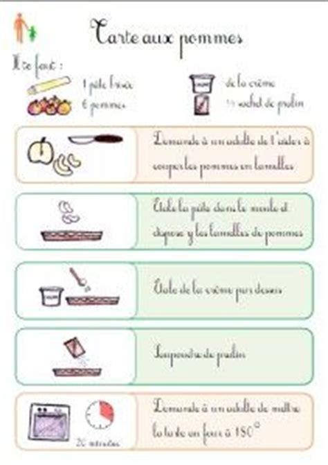 ustensile de cuisine en p la tarte aux pommes recettes illustrées