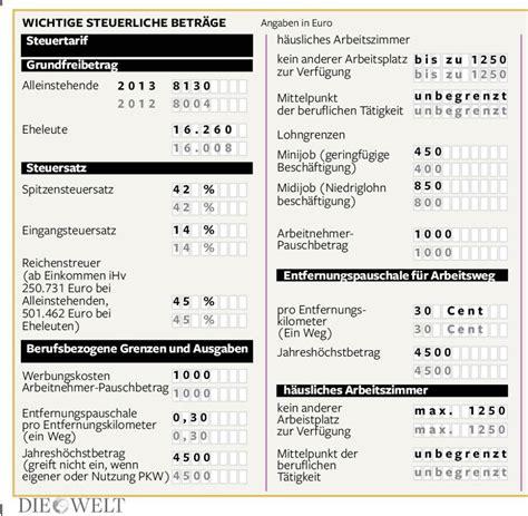 studiengebühren absetzen wo eintragen bundesfinanzhof staat muss sich an kosten f 252 r ausbildung