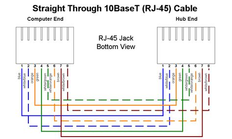 Rj45 Wiring Schematic by Resources Verit Labs