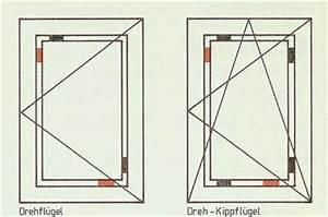 Fensterglas Austauschen Anleitung : verklotzung einer glasscheibe ~ Lizthompson.info Haus und Dekorationen