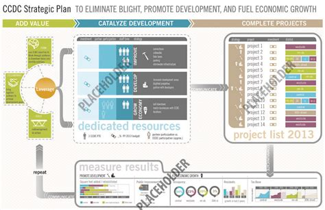 strategic plan infographic   plan internet