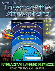 Layers of the Atmosphere: Interactive Layered Flip Book ...