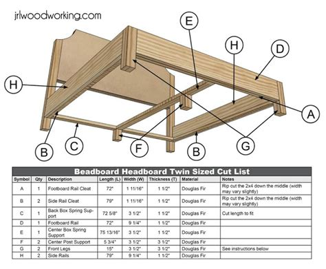 wood bed frames  headboards plans  woodworking