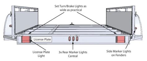 Dot Trailer Wiring Diagram by Trailer Marker Lights Requirements Decoratingspecial