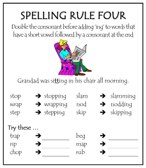 Spelling Rules  My Inspiration