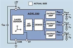 3d Sensors In Intuitive Game Design