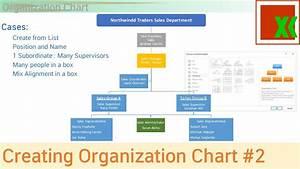 Creating Organization Chart     U0e1c U0e31 U0e07 U0e2d U0e07 U0e04 U0e4c U0e01 U0e23 By Smart Art  2