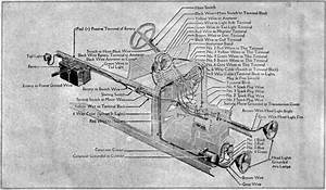 Ford Model T Technical Drawing  U0026 Wiring Schemes  U00ab Adafruit
