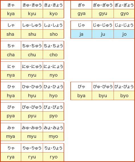 ヘボン 式 ローマ字