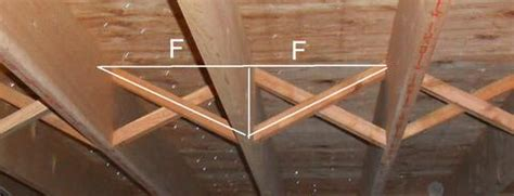 Floor Joist Cross Bridging by Stiffening Up A Wood Floor