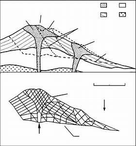 volcano lava and magma diagram imageresizertoolcom With fissure volcano diagram fissure eruption of volcanoes