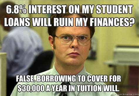 Nobody Should Care If Student Loan Interest Rates Double