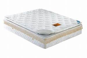 simple bonnell spring mattress manufacturers and suppliers With basic spring mattress