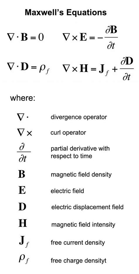 Pin by Michael Somerton on Nerd stuff | Physics, Physics