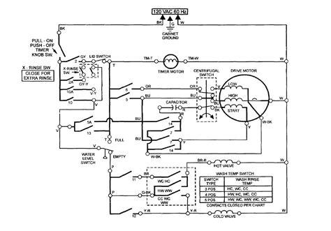 similiar ge washing machine wiring diagram keywords ge washer motor wiring diagram image wiring diagram engine