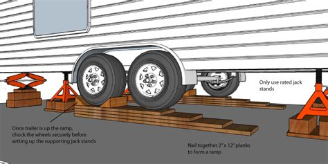 Boat Trailer Axle Jack by How To Flip Axles On A Trailer For Better Boondocking