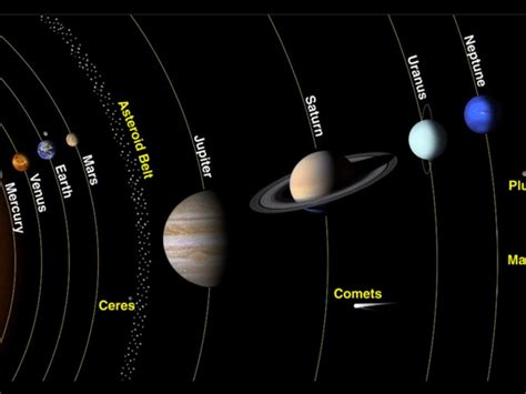 Pictures of The Solar System in HD 1080p - HD Wallpapers ...