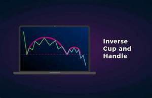 The Cup And Handle Strategy Guide